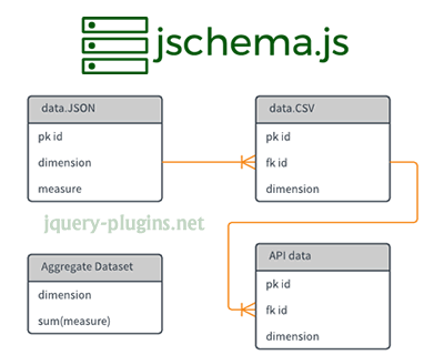 jSchema – Simple, Easy to Use Data Modeling Framework for JavaScript