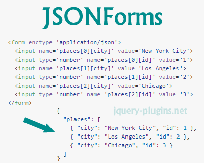 JSONForms – Javascript Library to Submit Forms as JSON