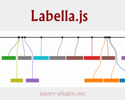 Labella.js – Placing Labels on Timeline Without Overlap
