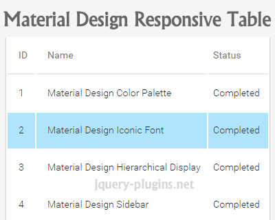 Material Design Responsive Table