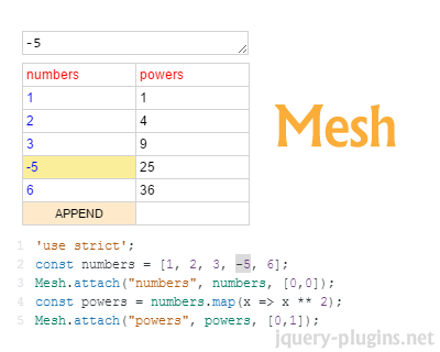 Mesh – Visualise Data & Edit JavaScript Code Using a Spreadsheet Interface