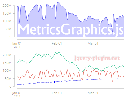 MetricsGraphics.js – JavaScript Library for Data Graphics and Layouts
