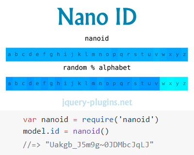 Nano ID – Unique String ID Generator for JavaScript