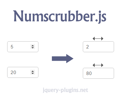 Numscrubber.js – Change Values of Input Numbers by Dragging