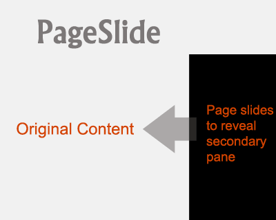 PageSlide jQuery Plugin
