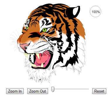 Panzoom – jQuery Plugin for Panning & Zooming Elements with CSS3