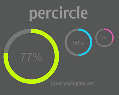 PerCircle – CSS Percentage Circle with jQuery