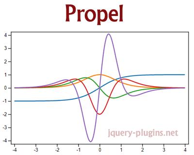 Propel – Differential Programming in JavaScript