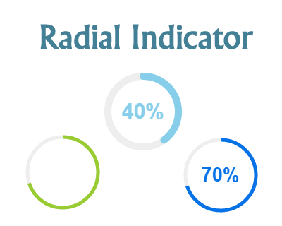Radial Indicator – Lightweight Circular Indicator Plugin