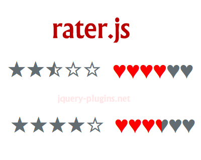 Rater.js – Customizable Rating Widget with jQuery
