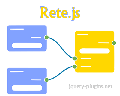 Rete.js – JavaScript Framework for Visual Programming