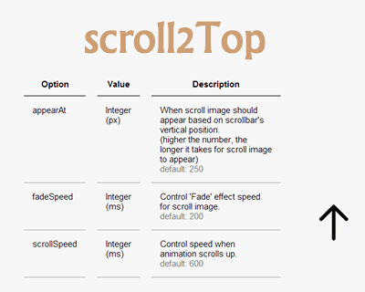 scroll2Top – jQuery Plugin for Scrolling to Top of Page