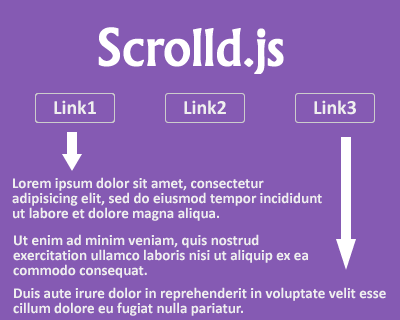 Scrolld js – Dynamic Page Scrolling | jQuery Plugins
