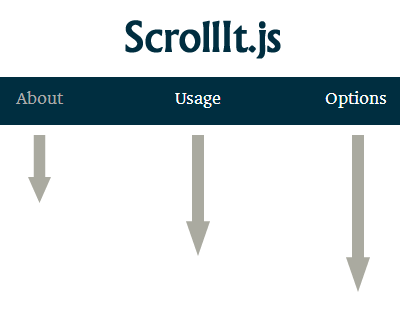 ScrollIt.js – jQuery Plugin for Scrolling Pages
