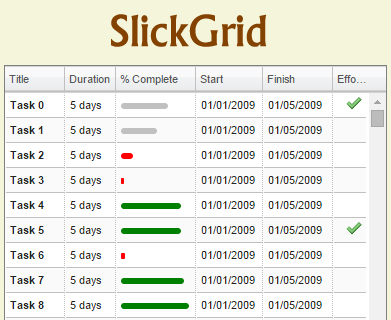 SlickGrid – Advanced JavaScript Grid/Spreadsheet