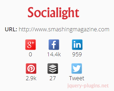 Socialight – Get Social Network Share Counts with Javascript