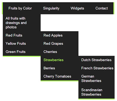 SooperFish – Multi Column Dropdown Menu jQuery Plugin