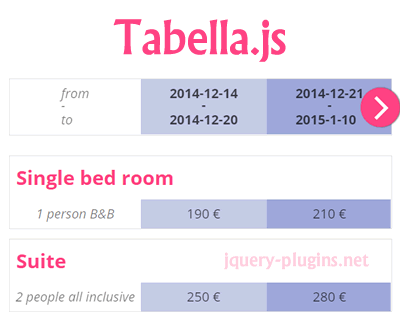 Tabella.js – Touch Enabled Responsive Tables