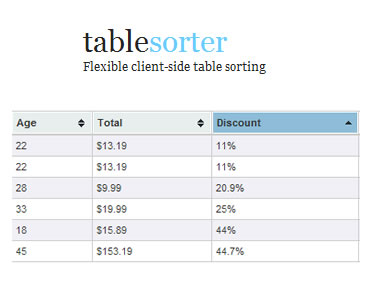 Tablesorter jQuery Plugin
