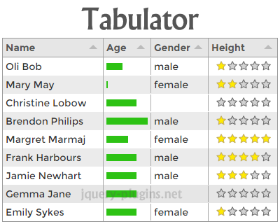 Tabulator – jQuery UI Plugin for Table Generation