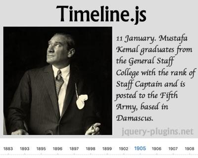 Timeline.js – jQuery Timeline Slider Plugin