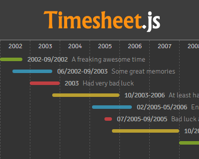 Timesheet.js – JavaScript Library for HTML5 & CSS3 Time Sheets