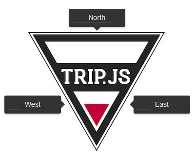 Trip.js – jQuery Tutorial Trip Plugin
