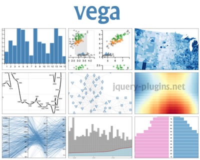Vega – Visualization Grammar