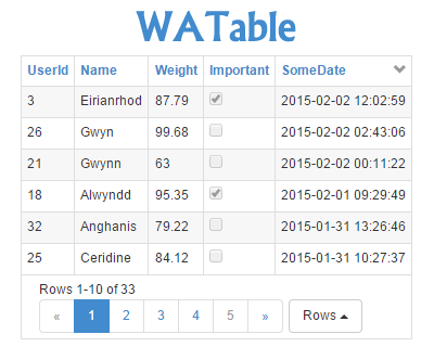 WATable – Customizable jQuery Table Plugin
