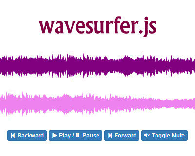Wavesurfer.js – Interactive Navigable Audio Visualization