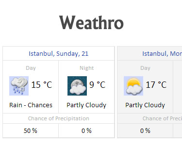Weathro – jQuery Plugin to Display Weather Status for Users