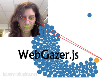 WebGazer.js – Scalable Webcam EyeTracking Using User Interactions