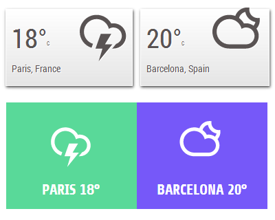 WhatWeather – jQuery Weather Plugin
