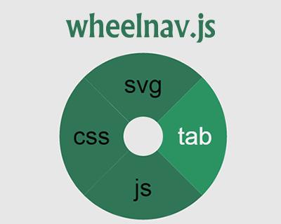 wheelnav.js – Animated Circular Navigation Component