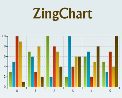 ZingChart – jQuery Charting Library