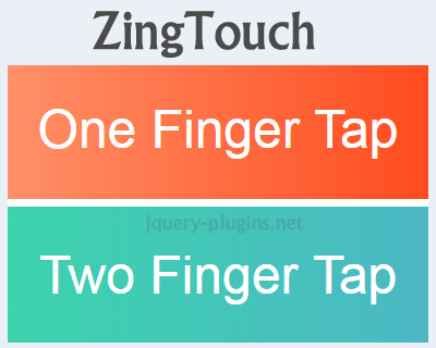 ZingTouch – JavaScript Gesture Detection Library for Modern Web