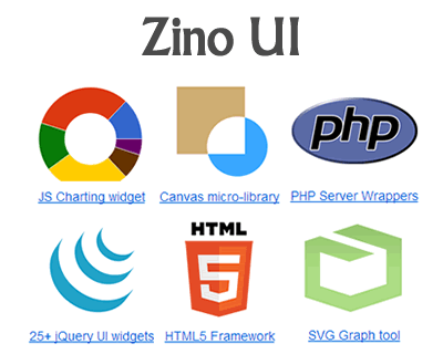 Zino UI – jQuery UI Widgets and Charts Library