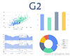 G2 – Interactive Data-Driven Chart Library