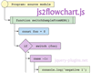 js2flowchart – Generating SVG Flowcharts from JavaScript Code