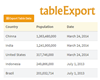 tableExport – jQuery Plugin to Export HTML Tables